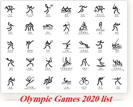 Olympic games 2020 list