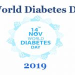 Today Diabetes Day- World Diabetes Day 2021!