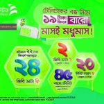Teletalk Bondho SIM Offer 2020