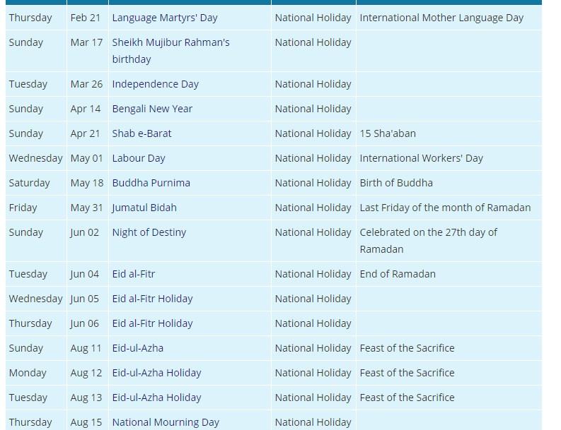 Bd Holiday 2020 -Government Holidays 2020 Bangladesh