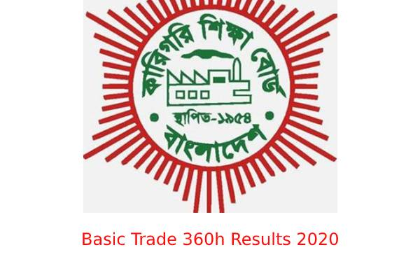 Basic Trade 360h Results 2020