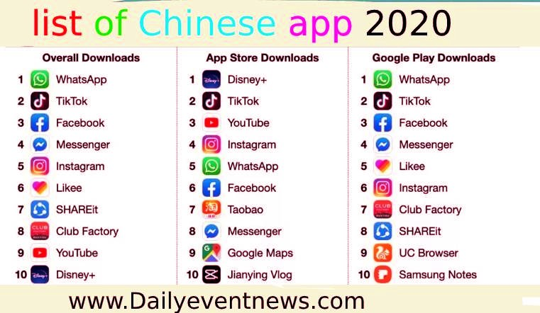 list of Chinese app 2021