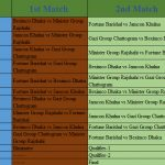 Bangabandhu T20 Cup 2020 Fixtures, Time Schedule