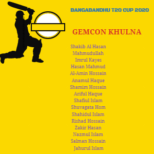 Gemcon Khulna Player list 2020