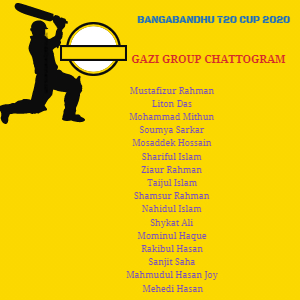 Gazi Group Chattogram Player list 2020