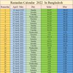 Ramadan Calendar 2022- Sehri & Iftar Time Bangladesh 2022 (ইফতারের সময়সূচি ২০২২)