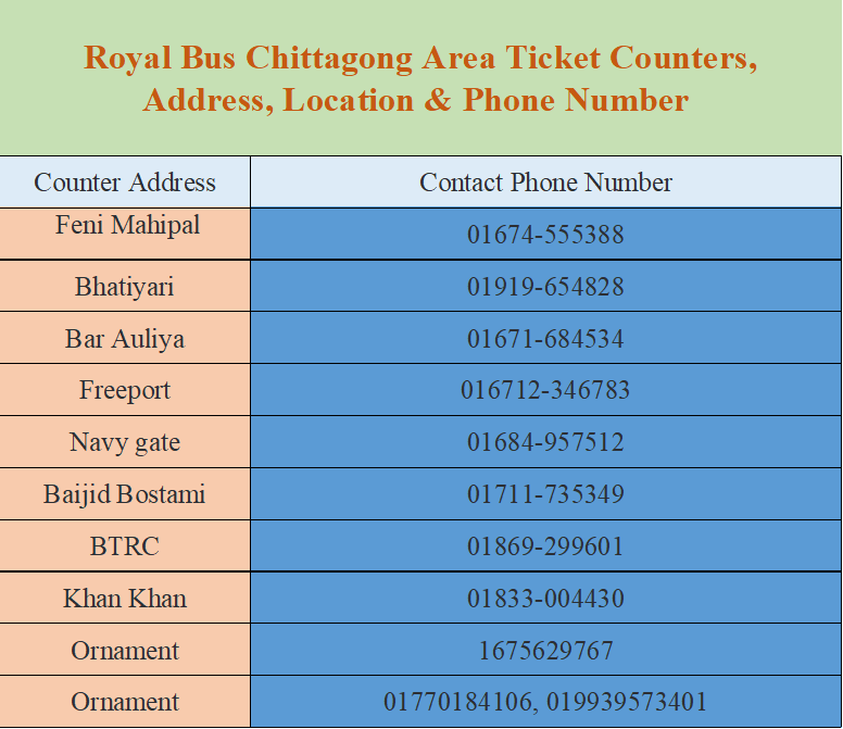 Royal Express Bus Counter in Chittagong Address, Location & Phone Number