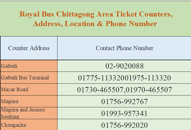 Royal Express Bus Counter In Dhaka Address, Location & Phone Number