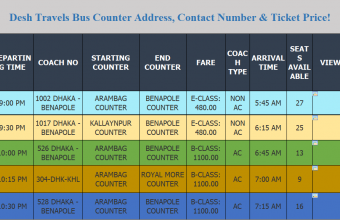 Desh Travels Bus Counter Address, Contact Number & Ticket Price!
